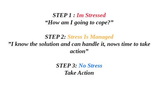 stress_3steps